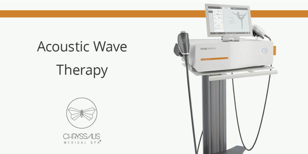 Θεραπεία Acoustic Wave